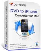 20% Savings on AnyMP4 DVD to iPhone Converter for Mac Voucher