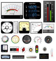 15 Percent BeauGauge Instrumentation Suite Std 6.x (1 Developer License) Voucher Sale