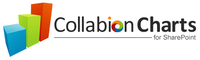 Collabion Charts for SharePoint - Development Server License Voucher Code Exclusive - SALE