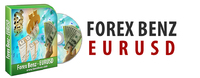 Forex Benz - EURUSD 1 License Voucher Code Exclusive - Instant 15% Off