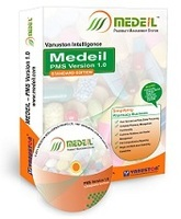 MEDEIL-STD-Perpetual License Sale Voucher - EXCLUSIVE